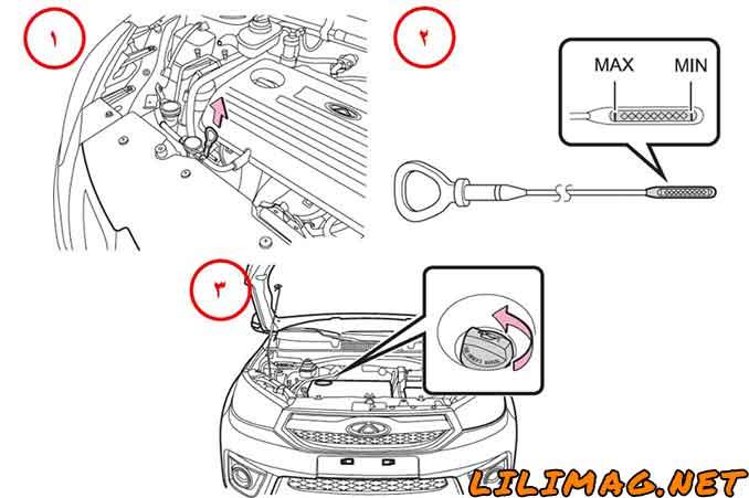 نحوه کنترل و تعویض روغن موتور ام وی ام X33S و X33